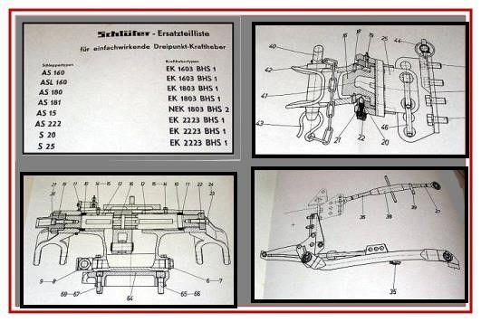 Schlüter S / AS / ASL 160 180 181 222 S20 S25 AS15 Ersatzteilliste Kraftheber