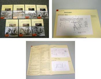 Schaeff Minibagger Radlader ... 7x technische Daten