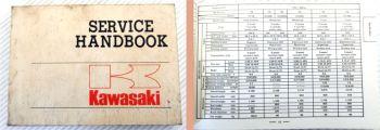 Kawasaki MT1B MT1C KV75 KD80 MC1A/B KM90 - KZ900 Motorcycle serv