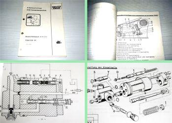 Deutz DX 80 - DX 160 Werkstatt Kundendienst Schulung Regelhydraulik K55.2.3.4