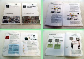 Skoda Gasanlagenprüfung Autogasantrieb BiFuel Infobroschüre