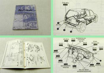Werkstatthandbuch Kia Sportage JA bis 2002 Benzin Diesel Stromlaufpläne Elektrik