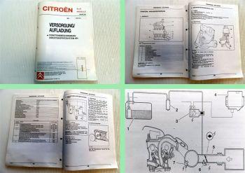 Citroen C5 HPi16 Direkteinspritzsystem EW10D Motor Funktionsbeschreibung 2001