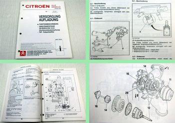 Citroen C8 DW12 TED4 Motor Funktionsbeschreibung HDI Bosch EDC 15 C2