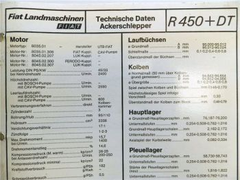 Fiat R 450 + DT Ackerschlepper Landmaschinen Technische Daten 1980