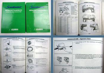 Reparaturanleitung Hyundai Santamo 2.0 Werkstatthandbuch