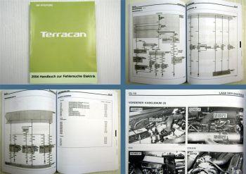 Werkstatthandbuch Hyundai Terracan Elektrische Schaltpläne 2004 Fehlersuche