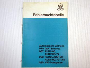Audi VW Golf 1 T3 ... Fehlersuchtabelle Automatische Getriebe 010 087 089 090