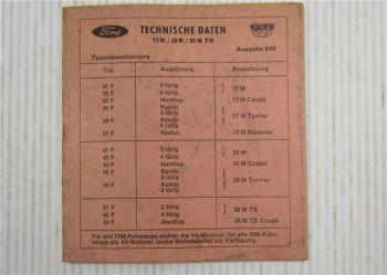 Ford 17M 20M 20M TS Personenwagen Technische Daten von 1967