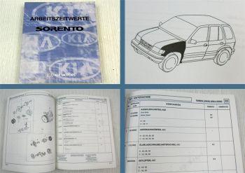 Kia Sorento 2002 Arbeitszeitwerte + Ersatzteil Sprengzeichnungen Montagegerecht