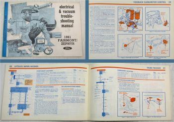 Ford Electrical & Vacuum Troubleshooting Manual 1981 Fairmont Zephyr