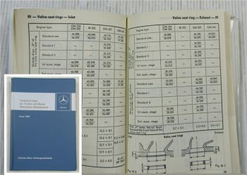 Mercedes Benz Technical Data for Trucks and Buses Issue 1967