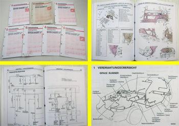 Werkstatthandbuch Mitsubishi Space Runner Wagon 92-97 Stromlaufpläne Karosserie