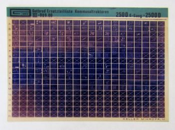 Gutbrod Kommunaltraktoren 2500 6-Gang Ersatzteillisten Microfich