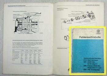 Fehlersuchtabelle Automatische Getriebe 010 089 090 Automatikgetriebe T3 Golf 1