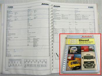 Autodata Technische Daten Diesel 1987 technical data