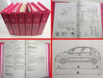 Reparaturanleitung Citroen C3 Werkstatthandbuch Reparaturhandbuch ab 2002