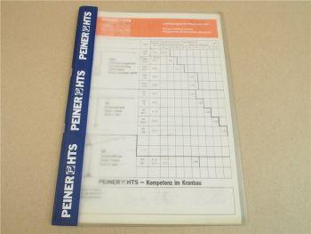 Datenblätter Peiner Drehkrane SMK 108/2 206 203/1 203 102/1  308 SK 76 126 SN 86