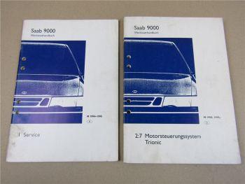Saab 9000 YS3C Werkstatthandbuch Service Motorsteuerung Trionic MJ 1994 - 1995