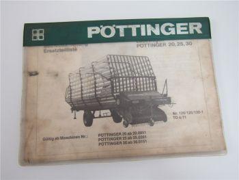 Pöttinger 20 25 30 Ladewagen Bedienungsanleitung und Ersatzteilliste 1971