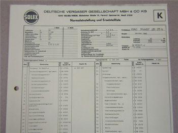 Solex 32 PDSIT-4 Ersatzteilliste Normaleinstellung Ford Transit 1,25-1,75t