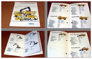 Akerman - Zettelmeyer Produktprogramm 1993-94